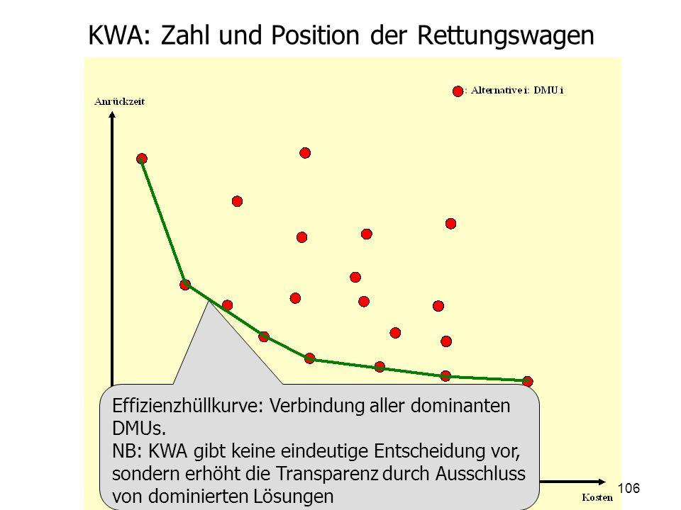 KWA: Zahl und Position der Rettungswagen Effizienzhüllkurve: Verbindung aller dominanten DMUs. NB: KWA gibt keine eindeutige Entscheidung vor, sondern