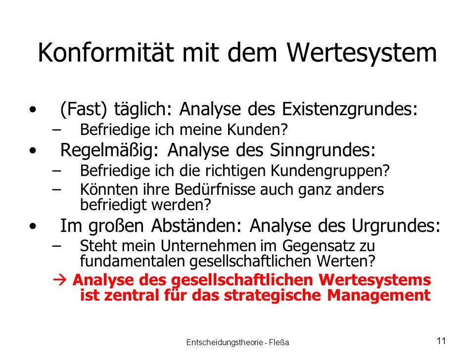 Konformität mit dem Wertesystem (Fast) täglich: Analyse des Existenzgrundes: – –Befriedige ich meine Kunden? Regelmäßig: Analyse des Sinngrundes: – –B
