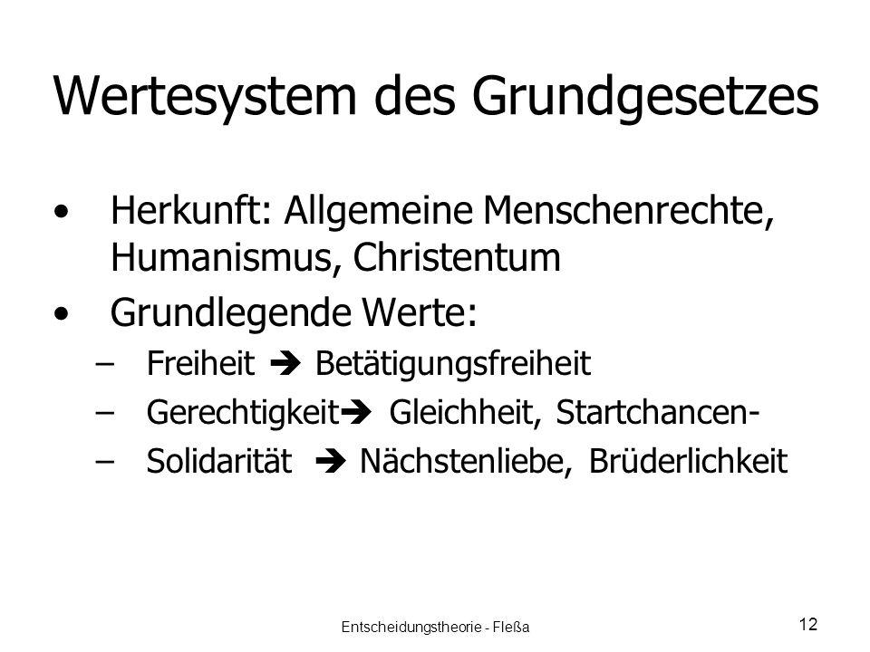 Wertesystem des Grundgesetzes Herkunft: Allgemeine Menschenrechte, Humanismus, Christentum Grundlegende Werte: – –Freiheit Betätigungsfreiheit – –Gere
