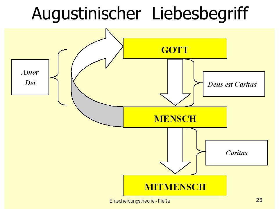 Augustinischer Liebesbegriff 23 Entscheidungstheorie - Fleßa