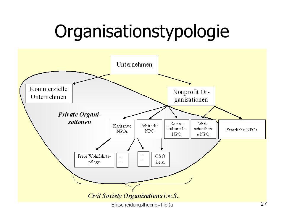 Organisationstypologie 27 Entscheidungstheorie - Fleßa