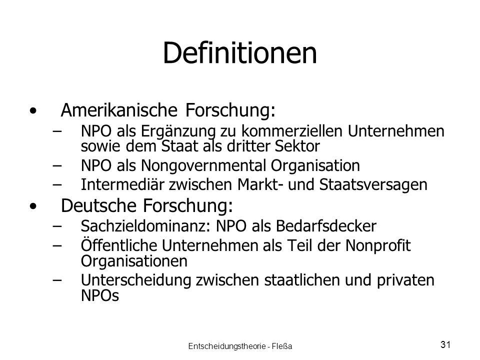 Definitionen Amerikanische Forschung: – –NPO als Ergänzung zu kommerziellen Unternehmen sowie dem Staat als dritter Sektor – –NPO als Nongovernmental