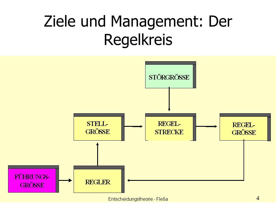 Ableitung von Unterzielen Grundsatz: – –Dimension Komponente (Multiplikation Addition) – –Mehrdimensionale Zielsysteme können in der Regel nicht vollständig erfüllt werden – –Es entstehen Trade-Offs – –Entscheidung wird schwieriger 55 Entscheidungstheorie - Fleßa