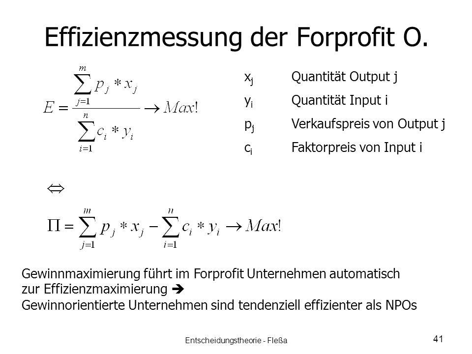 Effizienzmessung der Forprofit O. x j Quantität Output j y i Quantität Input i p j Verkaufspreis von Output j c i Faktorpreis von Input i Gewinnmaximi