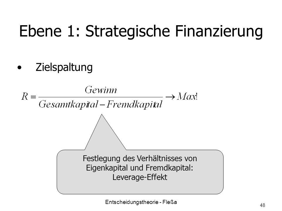 Ebene 1: Strategische Finanzierung Zielspaltung Festlegung des Verhältnisses von Eigenkapital und Fremdkapital: Leverage-Effekt Entscheidungstheorie -