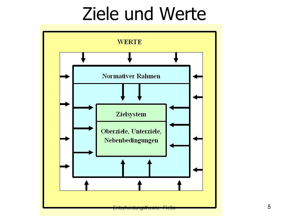 Beispiel: Fahrzeugkauf Benzinver- brauch PrestigePlatz VW-Fox3 l Opel Vectra8 l Mercedes E10 l Porsche14 l Entscheidungstheorie - Fleßa 76