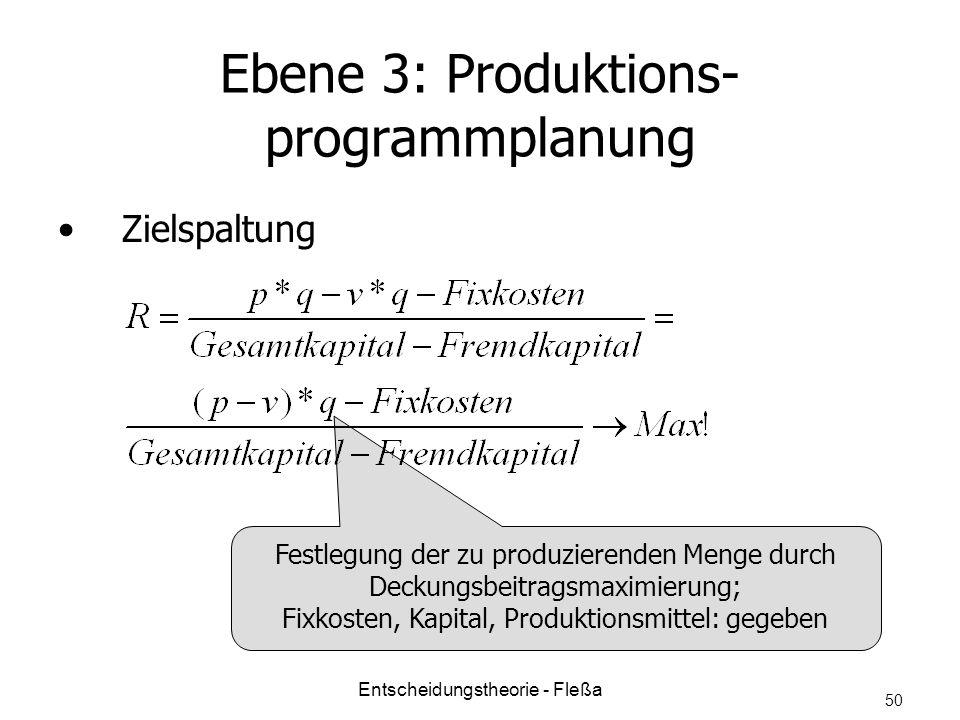 Ebene 3: Produktions- programmplanung Zielspaltung Festlegung der zu produzierenden Menge durch Deckungsbeitragsmaximierung; Fixkosten, Kapital, Produ