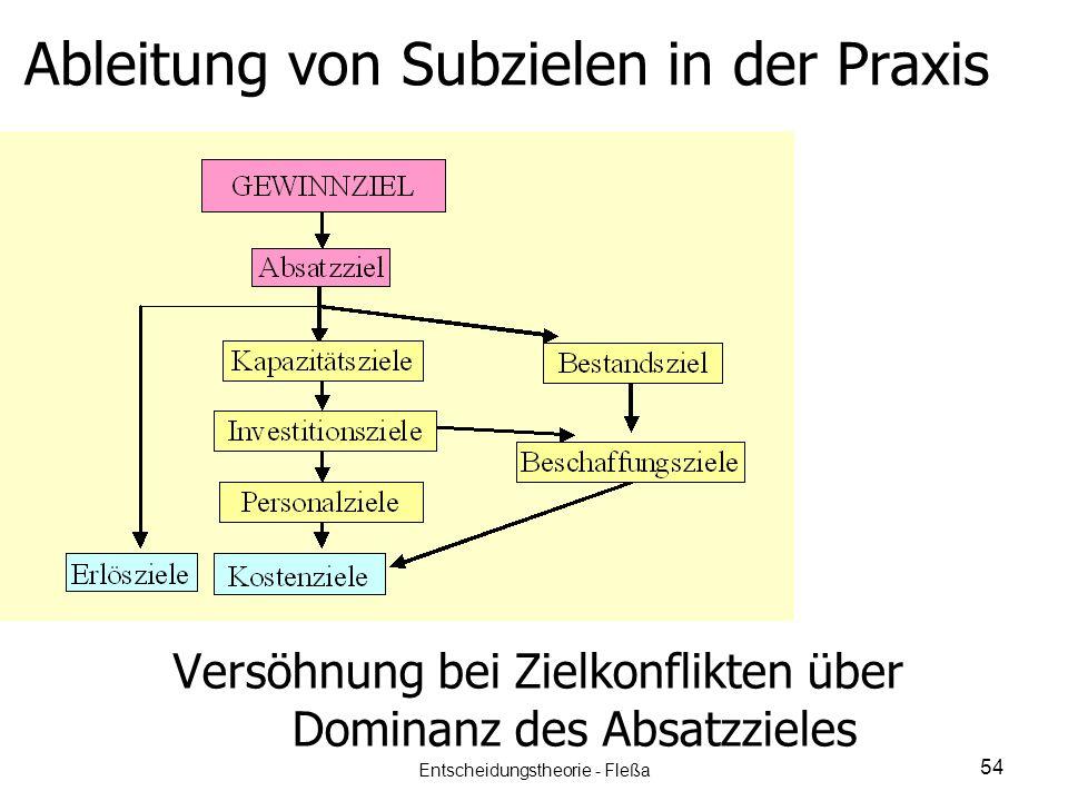 Ableitung von Subzielen in der Praxis Versöhnung bei Zielkonflikten über Dominanz des Absatzzieles 54 Entscheidungstheorie - Fleßa