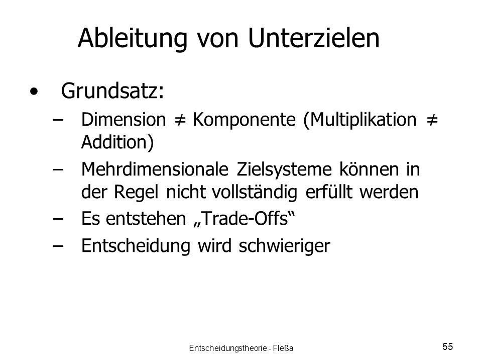 Ableitung von Unterzielen Grundsatz: – –Dimension Komponente (Multiplikation Addition) – –Mehrdimensionale Zielsysteme können in der Regel nicht volls