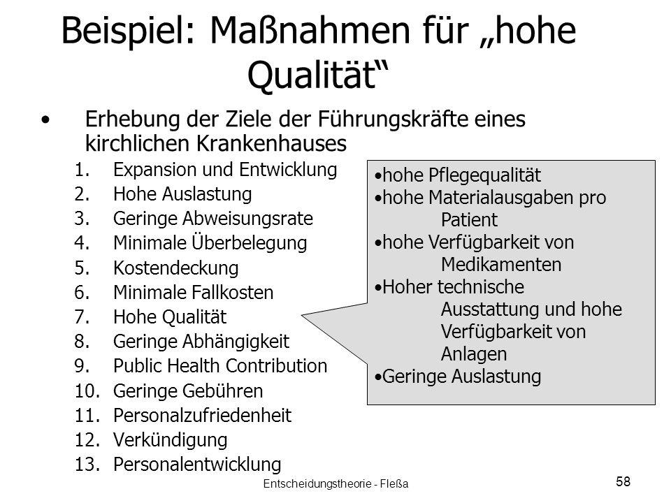 Beispiel: Maßnahmen für hohe Qualität Erhebung der Ziele der Führungskräfte eines kirchlichen Krankenhauses 1.Expansion und Entwicklung 2.Hohe Auslast