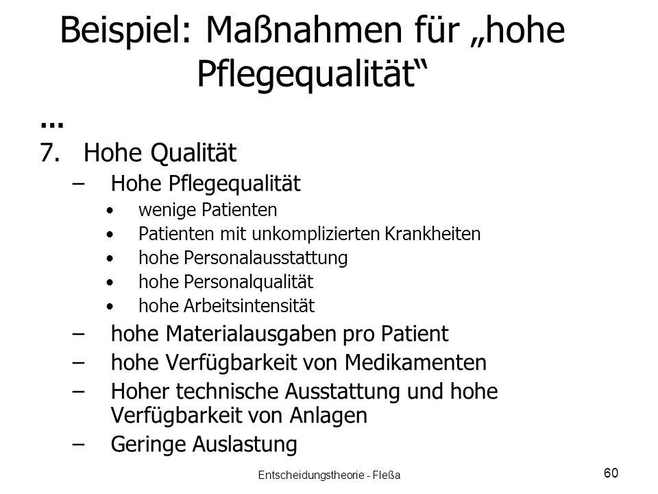 Beispiel: Maßnahmen für hohe Pflegequalität … 7. 7.Hohe Qualität – –Hohe Pflegequalität wenige Patienten Patienten mit unkomplizierten Krankheiten hoh