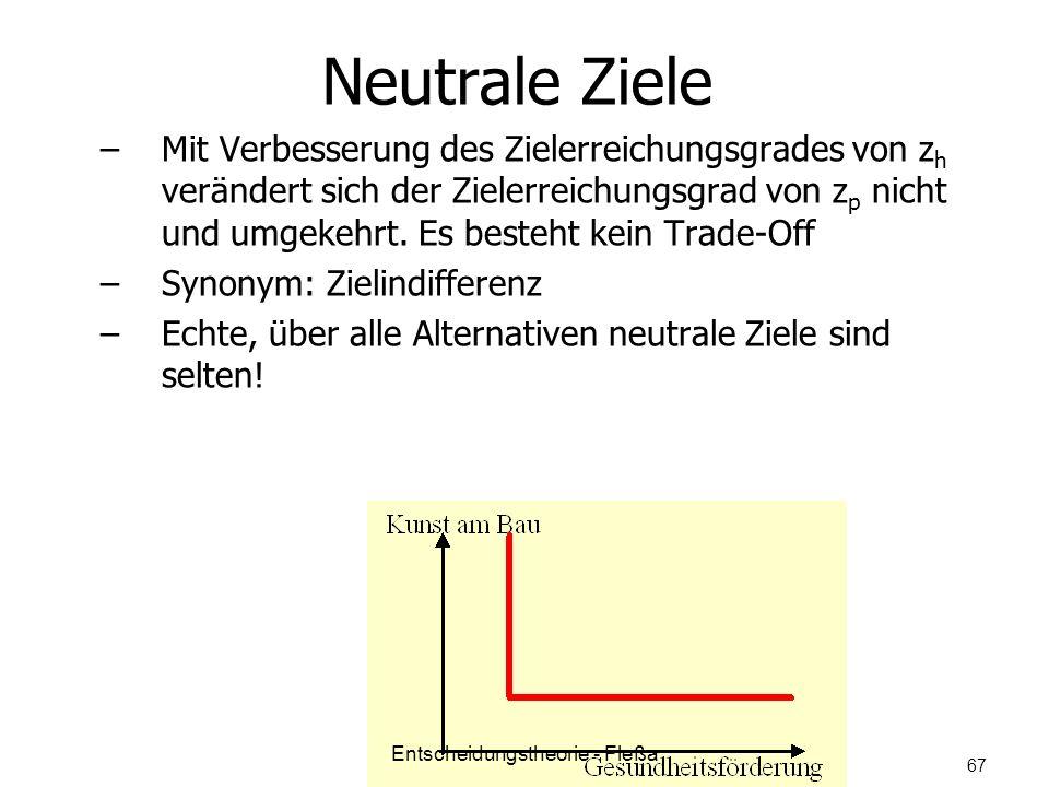 Neutrale Ziele – –Mit Verbesserung des Zielerreichungsgrades von z h verändert sich der Zielerreichungsgrad von z p nicht und umgekehrt. Es besteht ke