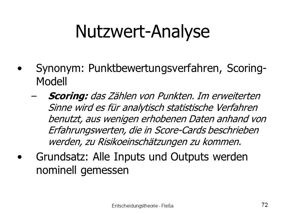 Nutzwert-Analyse Synonym: Punktbewertungsverfahren, Scoring- Modell – –Scoring: das Zählen von Punkten. Im erweiterten Sinne wird es für analytisch st