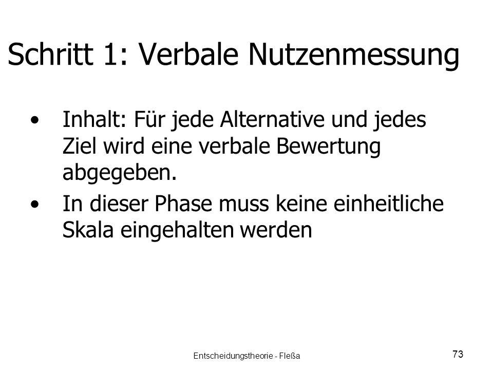 Schritt 1: Verbale Nutzenmessung Inhalt: Für jede Alternative und jedes Ziel wird eine verbale Bewertung abgegeben. In dieser Phase muss keine einheit