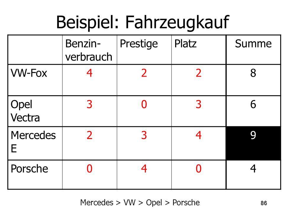 Beispiel: Fahrzeugkauf Benzin- verbrauch PrestigePlatzSumme VW-Fox4228 Opel Vectra 3036 Mercedes E 2349 Porsche0404 Mercedes > VW > Opel > Porsche 86