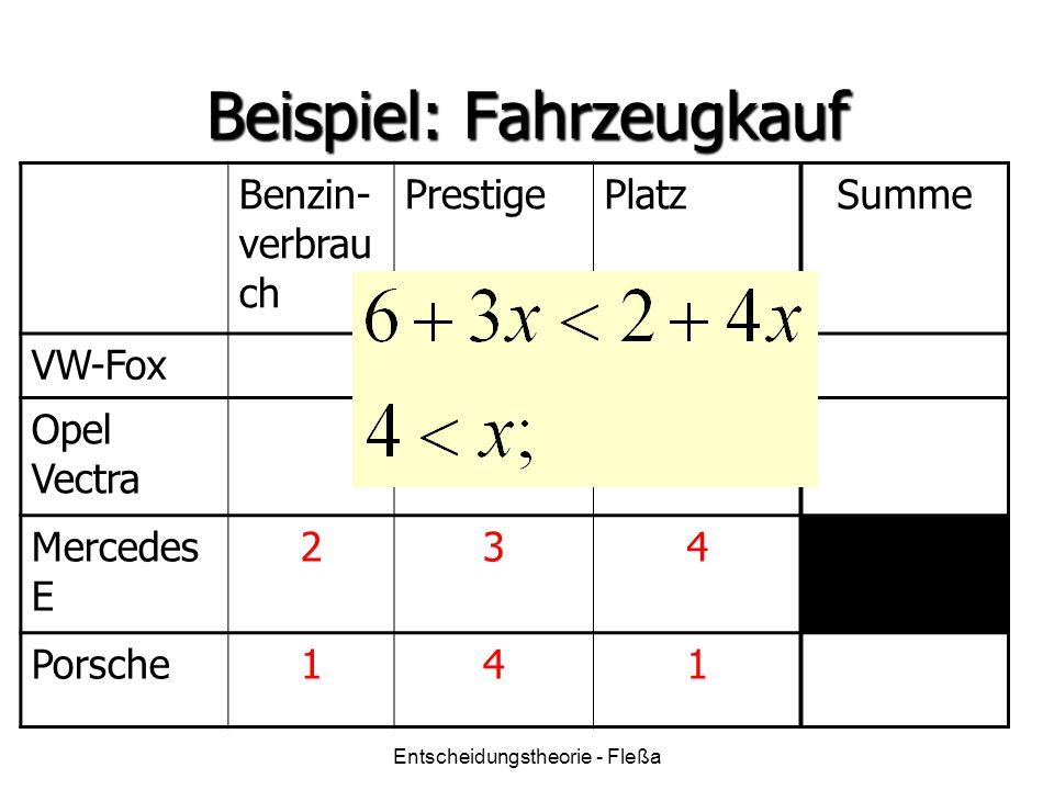 Beispiel: Fahrzeugkauf Benzin- verbrau ch PrestigePlatzSumme VW-Fox Opel Vectra Mercedes E 234 Porsche141 Entscheidungstheorie - Fleßa