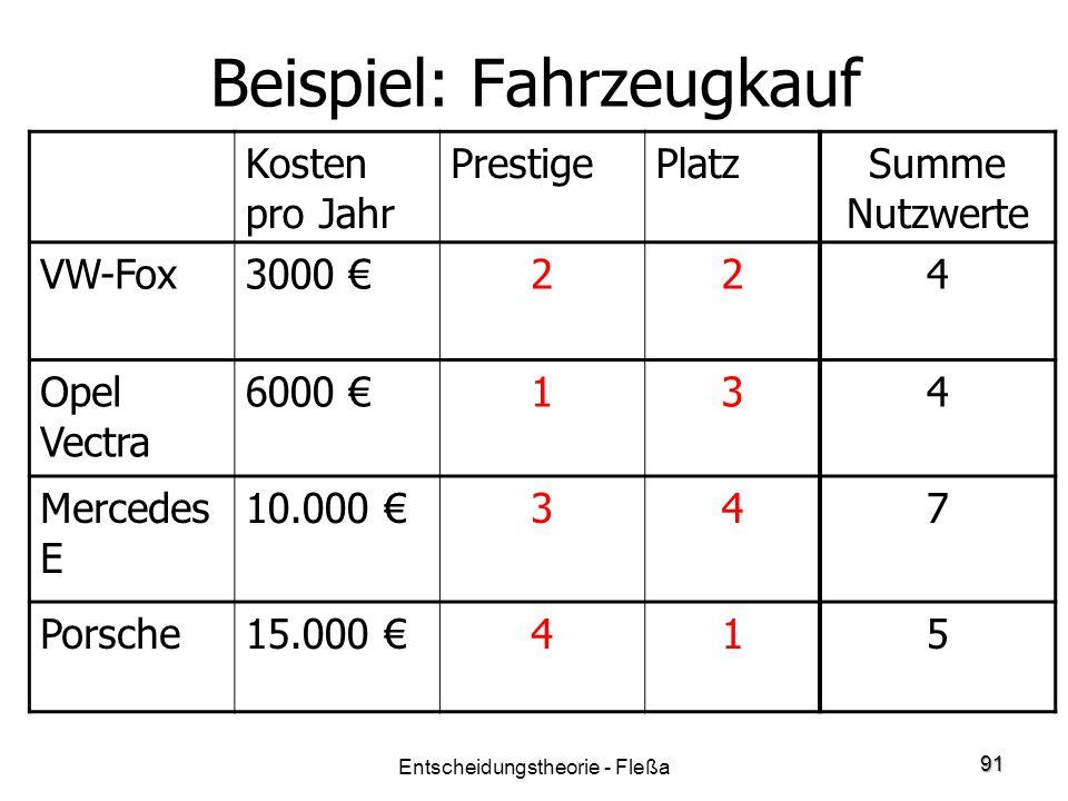 Beispiel: Fahrzeugkauf Kosten pro Jahr PrestigePlatzSumme Nutzwerte VW-Fox3000 224 Opel Vectra 6000 134 Mercedes E 10.000 347 Porsche15.000 415 Entsch