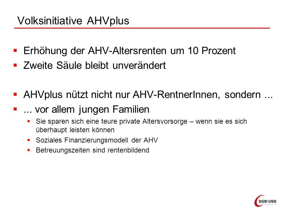 Volksinitiative AHVplus Erhöhung der AHV-Altersrenten um 10 Prozent Zweite Säule bleibt unverändert AHVplus nützt nicht nur AHV-RentnerInnen, sondern.