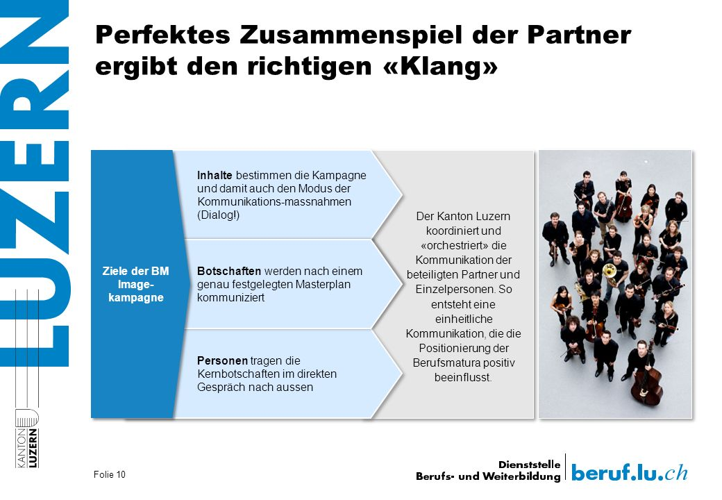 Perfektes Zusammenspiel der Partner ergibt den richtigen «Klang» Der Kanton Luzern koordiniert und «orchestriert» die Kommunikation der beteiligten Pa