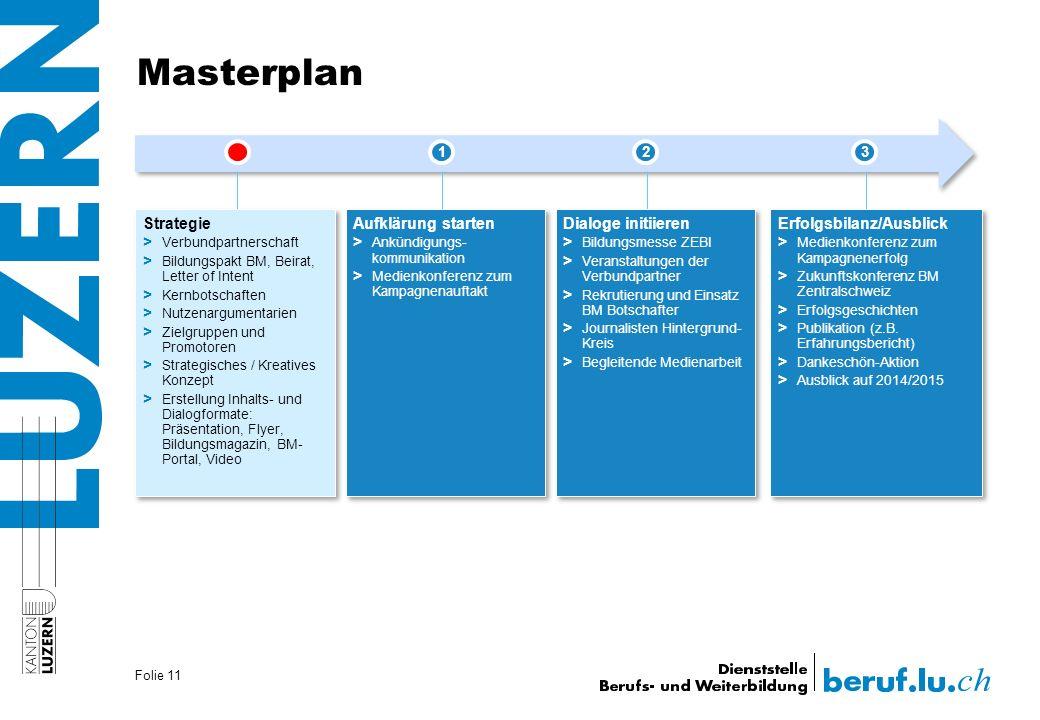 Masterplan 132 Strategie > Verbundpartnerschaft > Bildungspakt BM, Beirat, Letter of Intent > Kernbotschaften > Nutzenargumentarien > Zielgruppen und