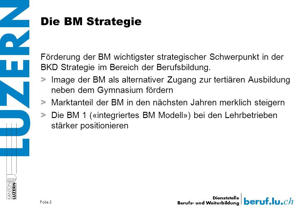 Die BM Strategie Förderung der BM wichtigster strategischer Schwerpunkt in der BKD Strategie im Bereich der Berufsbildung. > Image der BM als alternat