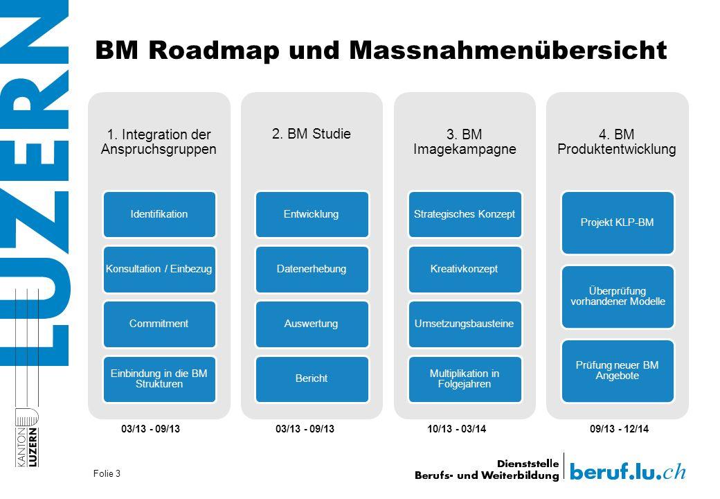 BM Roadmap und Massnahmenübersicht 1. Integration der Anspruchsgruppen IdentifikationKonsultation / EinbezugCommitment Einbindung in die BM Strukturen