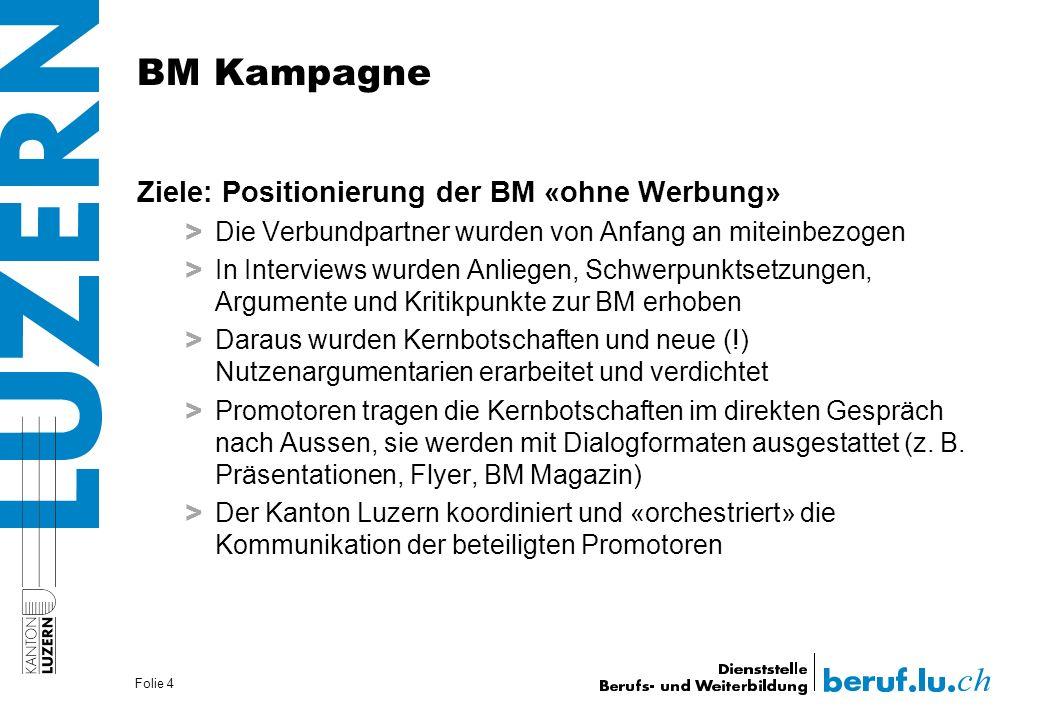 BM Kampagne Ziele: Positionierung der BM «ohne Werbung» > Die Verbundpartner wurden von Anfang an miteinbezogen > In Interviews wurden Anliegen, Schwe