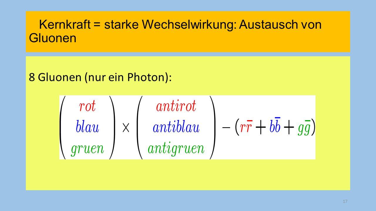 Coulomb-Kraft zwischen zwei Protonen (elektrische WW) Amand Fäßler, Tübingen18 Proton-Neutron (keine elektrische Wechselwirkung)