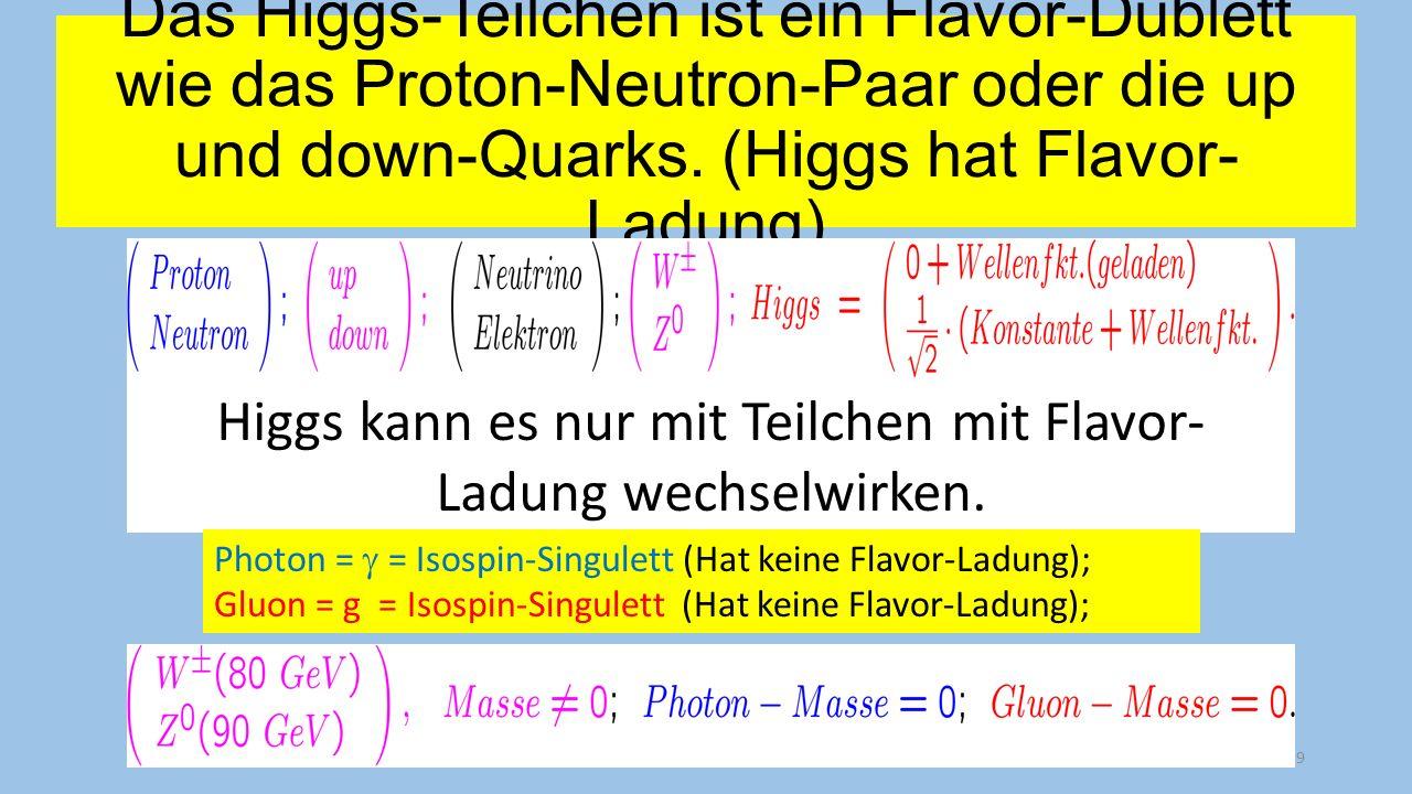 Wie produziert das Higgs die Masse?