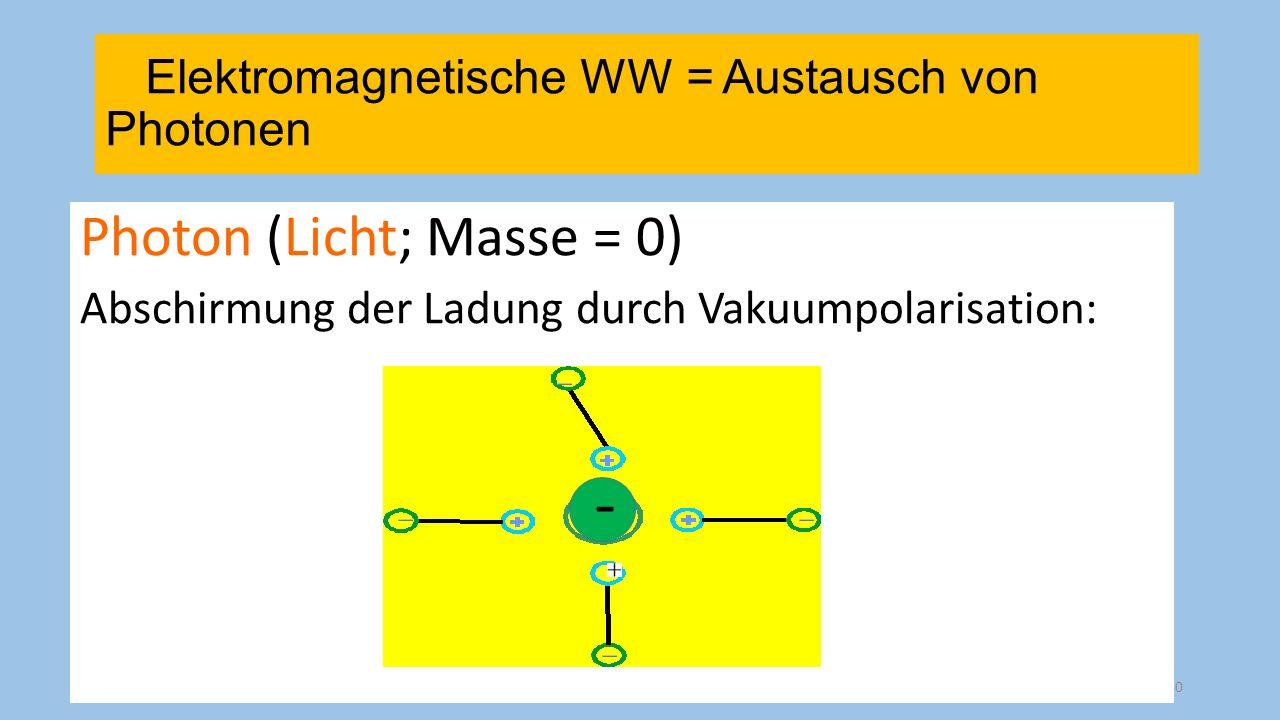 31 Physik-Nobelpreis 2004 kleine Energie: kleine Ladung große Energie: große Ladung Sichtbare Ladung des Elektrons: Elektromagnetische WW = Austausch von Photonen