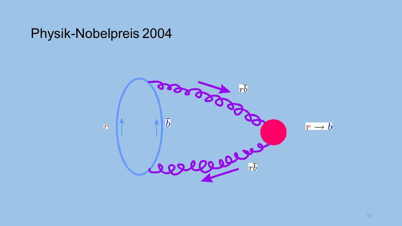 40 Physik-Nobelpreis 2004