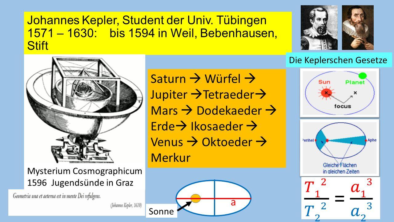 Kepler und die Anfänge der Kristalogrophie