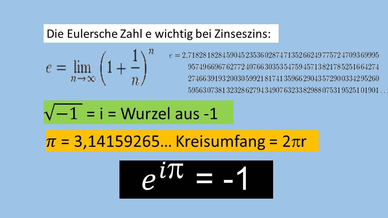Die Schönheit moderner physikalischer Gesetze wird in der mathematischen Formulierung sichtbar.