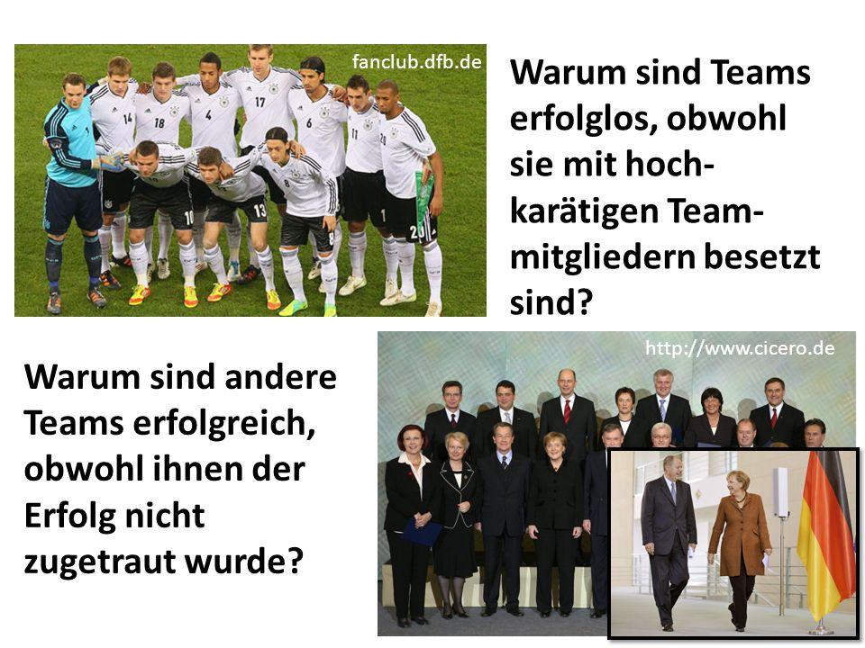 Warum sind andere Teams erfolgreich, obwohl ihnen der Erfolg nicht zugetraut wurde? Warum sind Teams erfolglos, obwohl sie mit hoch- karätigen Team- m