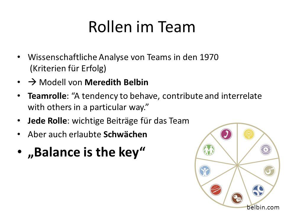 Rollen im Team Wissenschaftliche Analyse von Teams in den 1970 (Kriterien für Erfolg) Modell von Meredith Belbin Teamrolle: A tendency to behave, contribute and interrelate with others in a particular way.