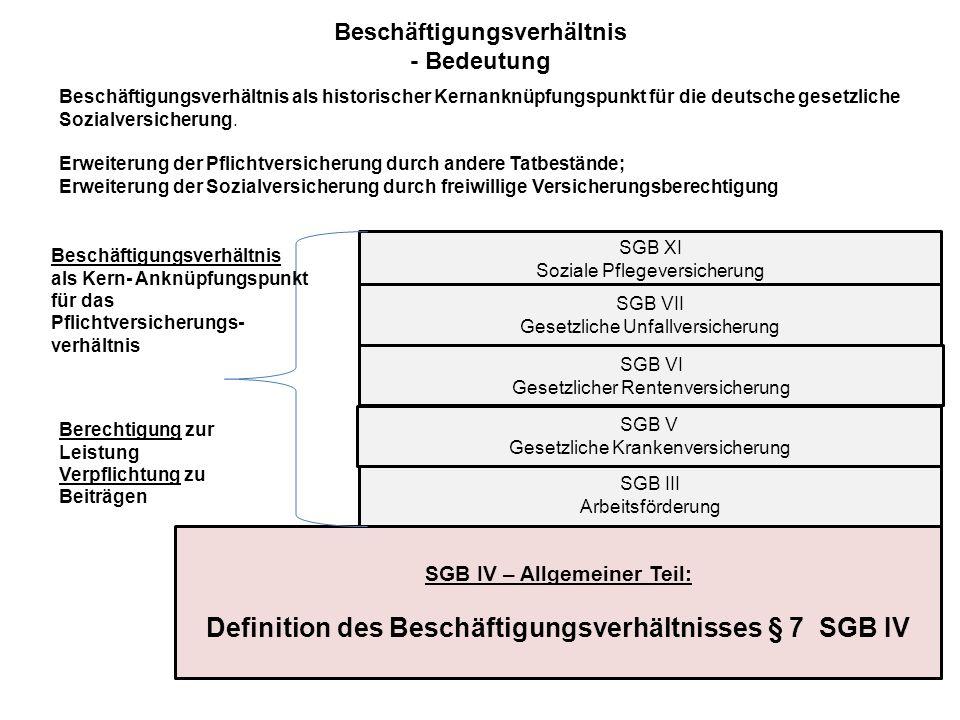 Beschäftigungsverhältnis - Bedeutung SGB IV – Allgemeiner Teil: Definition des Beschäftigungsverhältnisses § 7 SGB IV SGB III Arbeitsförderung SGB V G