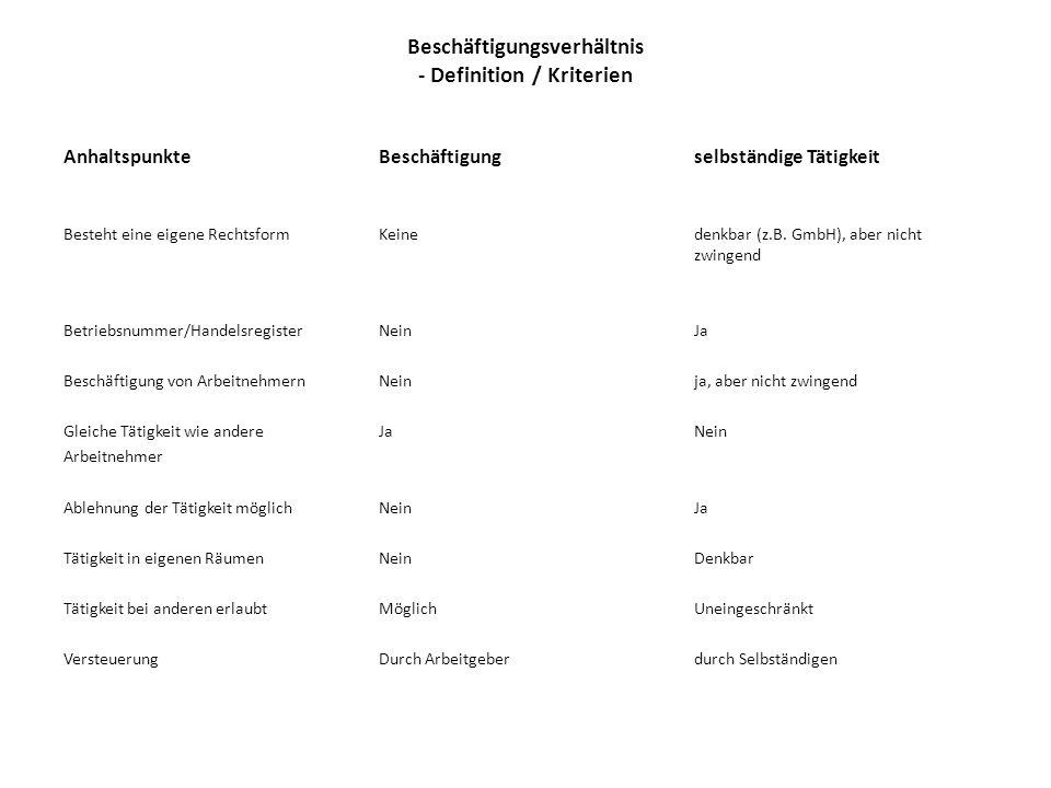 Beschäftigungsverhältnis -Beispiele Versicherungspflicht eines LKW-Fahrers (Bay LSG v.