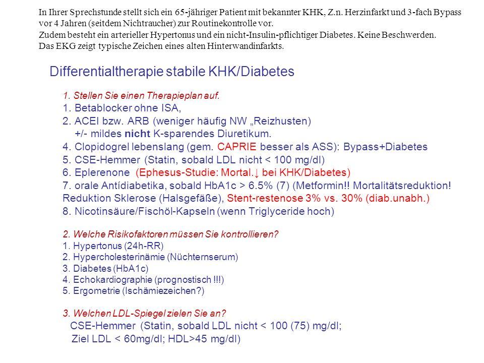 1. Stellen Sie einen Therapieplan auf. 1. Betablocker ohne ISA, 2. ACEI bzw. ARB (weniger häufig NW Reizhusten) +/- mildes nicht K-sparendes Diuretiku
