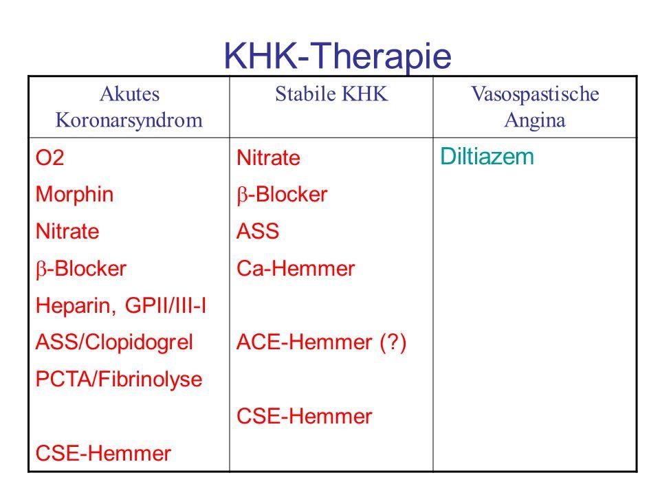 KHK-Therapie Akutes Koronarsyndrom Stabile KHKVasospastische Angina O2 Morphin Nitrate -Blocker Heparin, GPII/III-I ASS/Clopidogrel PCTA/Fibrinolyse C