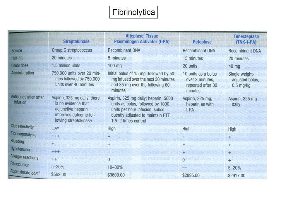 Fibrinolytica