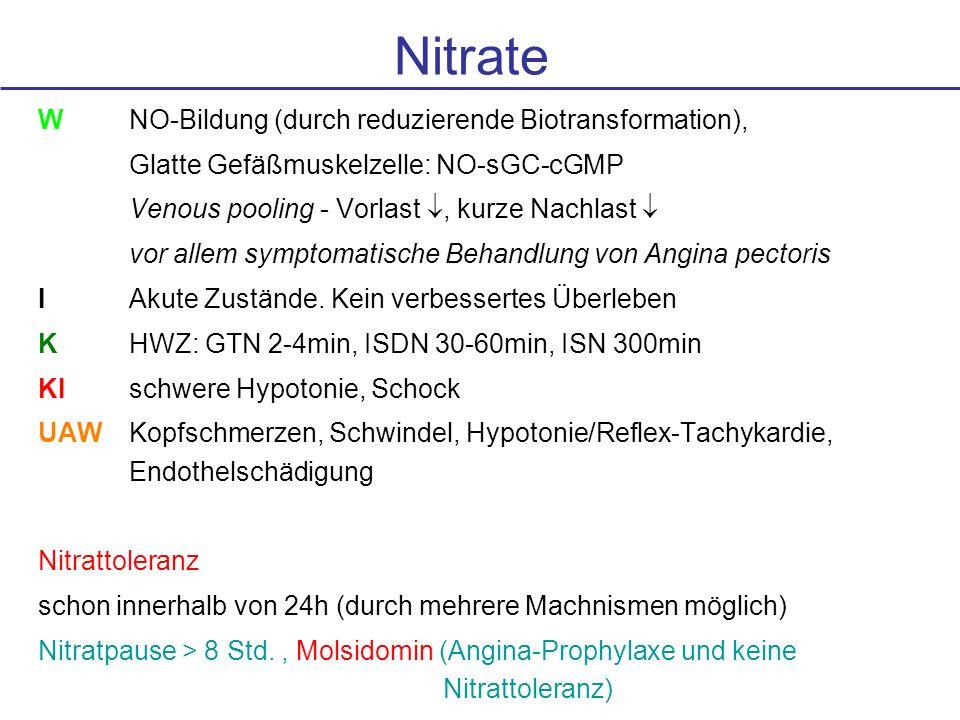 WBlockade von b 1 AR: HF, SV, RAAS KBV >35%, HWZ 3-10h (je nach Substanz) UAWnegativ dromotrop, Bronchospasmogen und Vasokonstriktion (b 2 AR), Sedation, Schlafstörungen KIAsthma, AV-Block, akute Herzinsuffizienz (RR(sist)<90 mmHg) Selektive: Metoprolol, Bisoprolol b-Blocker ohne ISA verwenden.