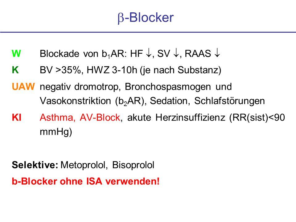 WBlockade von b 1 AR: HF, SV, RAAS KBV >35%, HWZ 3-10h (je nach Substanz) UAWnegativ dromotrop, Bronchospasmogen und Vasokonstriktion (b 2 AR), Sedati