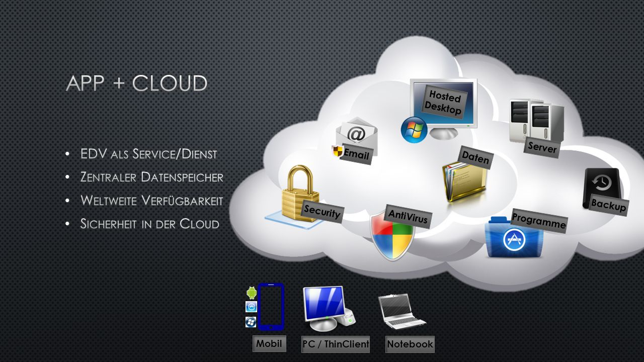 Programme Daten Server AntiVirus Security Email Hosted Desktop Backup Mobil PC / ThinClientNotebook