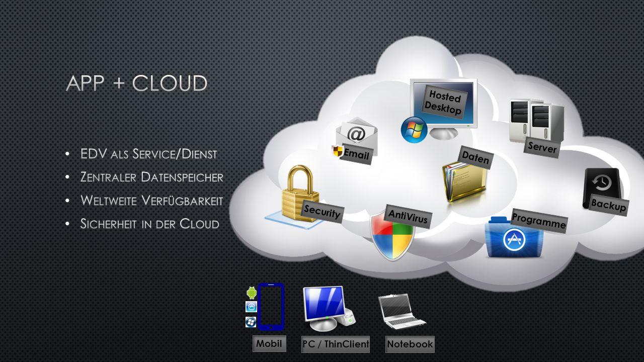 Programme Daten Server AntiVirus Security Email Hosted Desktop Backup Mobil PC / ThinClientNotebook