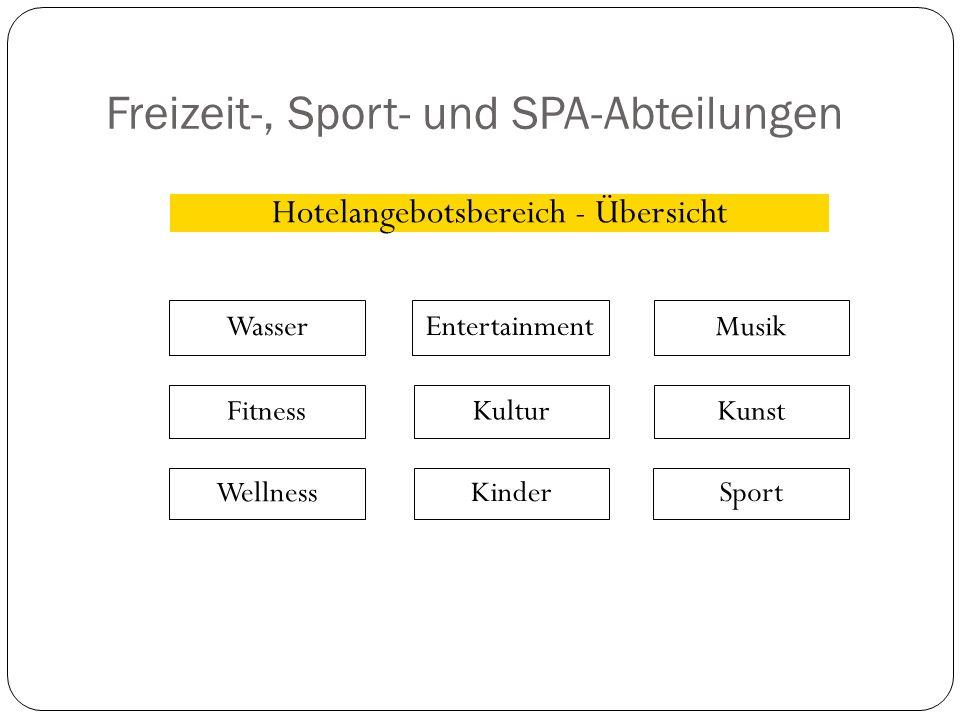 Freizeit-, Sport- und SPA-Abteilungen Hotelangebotsbereich - Übersicht Musik Kunst Wasser Fitness Wellness Sport Entertainment Kultur Kinder