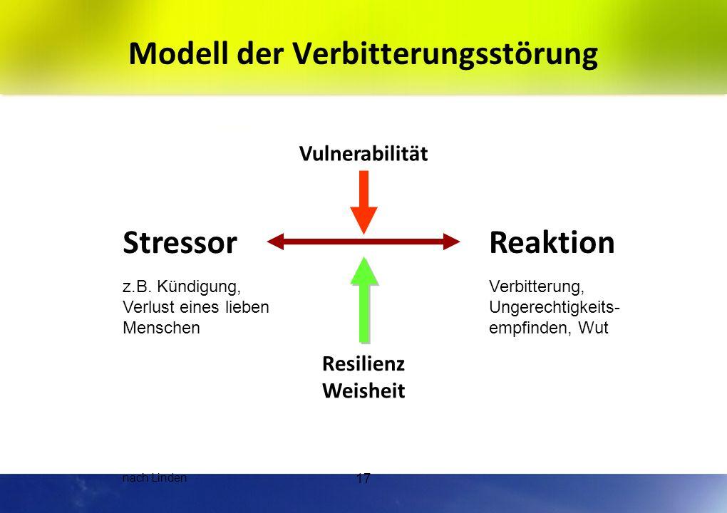 16 Die posttraumatische Verbitterungsstörung Beschrieben von M. Linden, Berlin Wut und Enttäuschung. Den Betroffenen gelingt es nicht, mit einem erlit