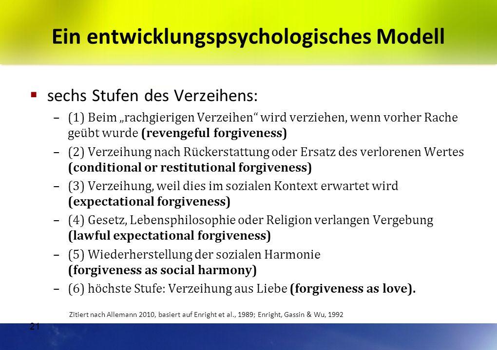 Drei Aspekte der Vergebung Vergebung aussprechen Vergebung erhalten Sich selbst vergeben 20 REVIEW der wissenschaftlichen Befunde: Allemand, M., & Ste