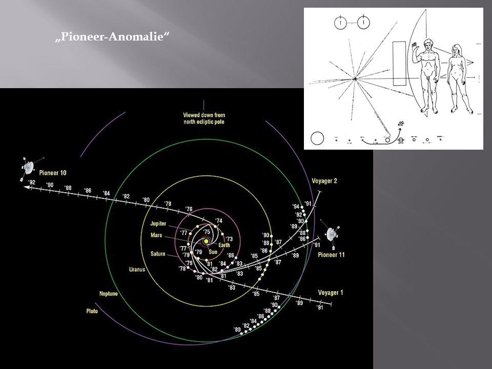 Pioneer-Anomalie