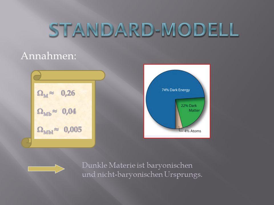 Annahmen: b 0,04 bl 0,005 Dunkle Materie ist baryonischen und nicht-baryonischen Ursprungs.