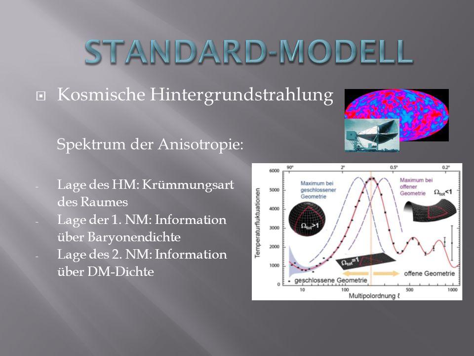 Kosmische Hintergrundstrahlung Spektrum der Anisotropie: - Lage des HM: Krümmungsart des Raumes - Lage der 1. NM: Information über Baryonendichte - La